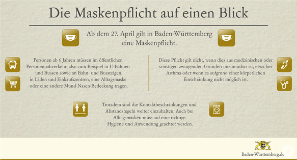 Infos zur Maskenpflicht