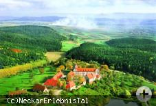 Luftbild Kirchberg