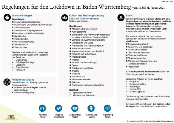 Lockdown bis Ende Januar 2021 - Bild 3