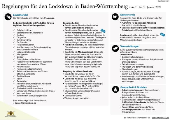 Lockdown bis Ende Januar 2021 - Bild 2