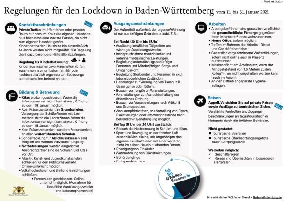 Lockdown bis Ende Januar 2021 - Bild 1